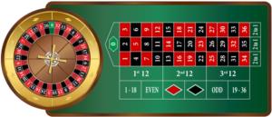 6 Kesalahan Umum yang Dilakukan Pemula Pemain Roulette